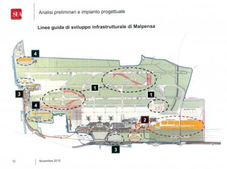 Linee guida masterplan